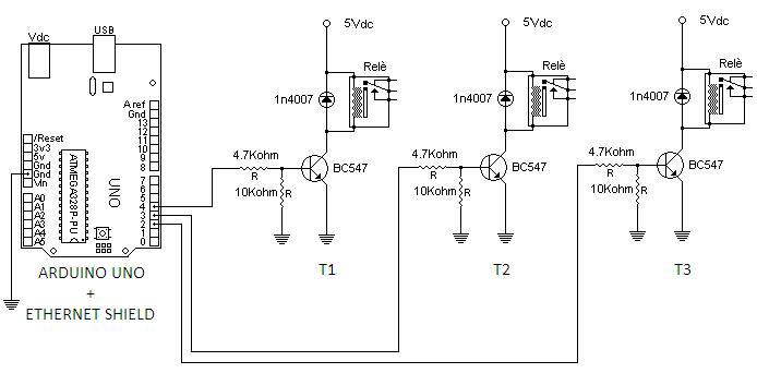 Arduino ethernet scheda rele