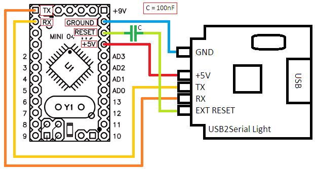 Arduino Mini USB serial