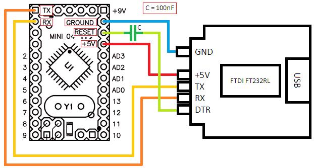 FTDI FT232 RL converter USB to Serial