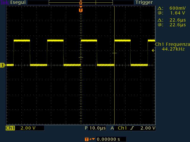 Netduino Plus 2 Test toggle pin