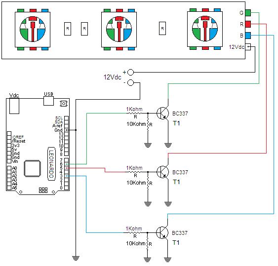Controllo strip led rbg