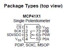 Diagramma interno MCP4131 103