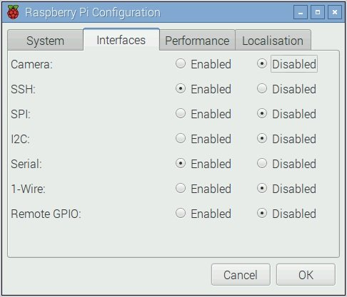 raspberry pi Tab interfaces