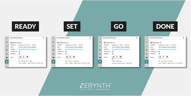 Zerynth studio pro